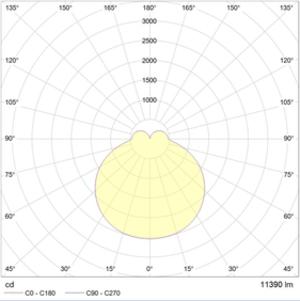 IZAR ROUND K 1200 WH LED 3000K