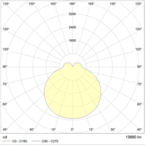 IZAR ROUND K 900 WH LED 3000K