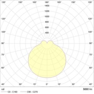 IZAR ROUND P 700 WH LED 3000K