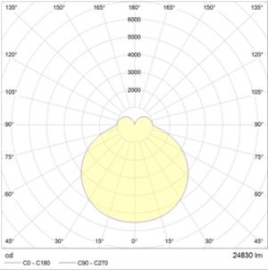 IZAR SQUARE P 1250 WH LED 3000K