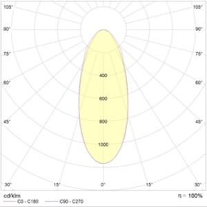 WASHLINE MINI LED 12 (40) 2700K 1000