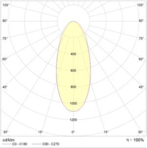 WASHLINE MINI LED 12 (40) 4000K 1000
