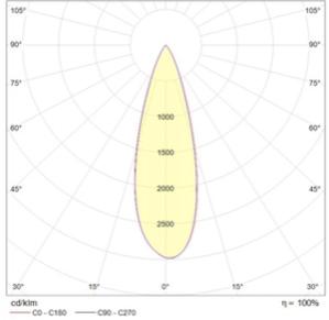 FREGAT FLOOD LED 110 (30) 5000K