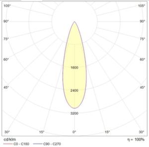 FREGAT FLOOD LED 55 (30) 4000K