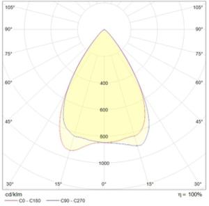 FREGAT FLOOD LED 55 (60) 5000K