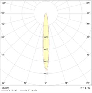 UM Sport 1000H R5-13° with HR SET