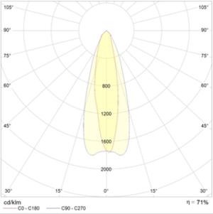 UM Sport 1000H R6-22° with HR SET