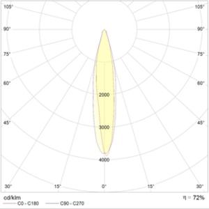 UM Sport 1000H R7-17.5° with HR SET