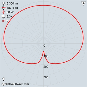 рту06-125-004 шар