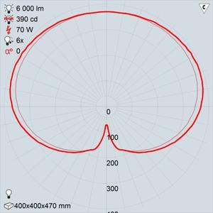 жту06-70-004 шар
