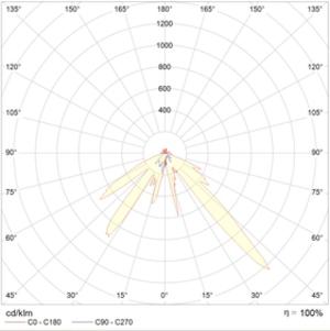MIZAR 4000-3 LED SP