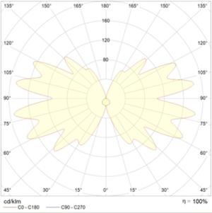 MIZAR 4000-5 LED SI