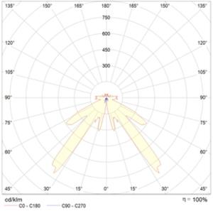 MIZAR 4023-3 LED SP