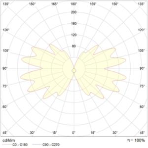 MIZAR 4023-5 LED SI
