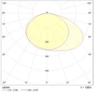 I-BRILL 4023-6 LED BL