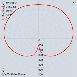 гту06-150-010 адонис
