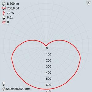 гсу09-100-003 капля