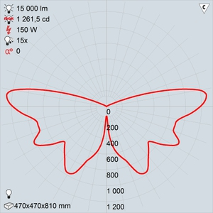 жту08-150-002 светлячок