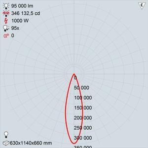 GALAD Эверест LED-1000 (Medium)
