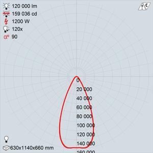 GALAD Эверест LED-1200 (Wide)