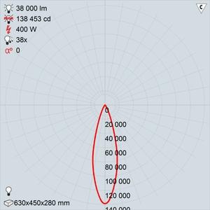 GALAD Эверест LED-400 (Medium)