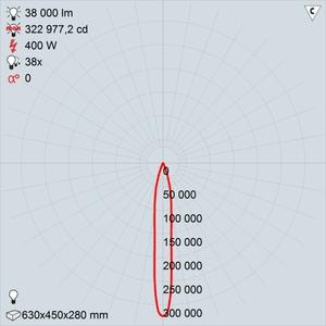 GALAD Эверест LED-400 (Spot)