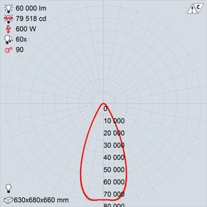 GALAD Эверест LED-600 (Wide)