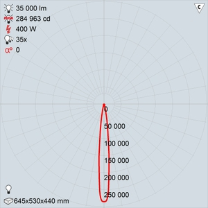 ГО07-400-001 положение патрона 1