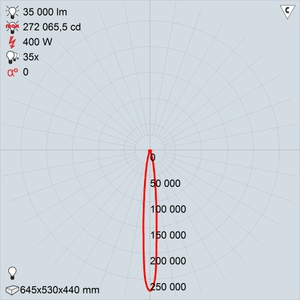 ГО07-400-001 положение патрона 2