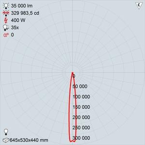 ГО07-400-001 положение патрона 3