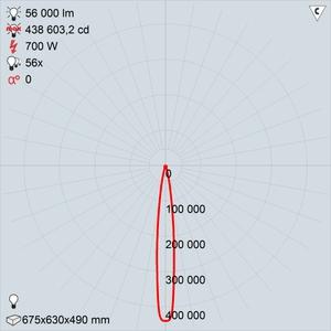 ГО07-700-001 положение патрона 1