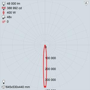ЖО07-400-001_положение патрона 1