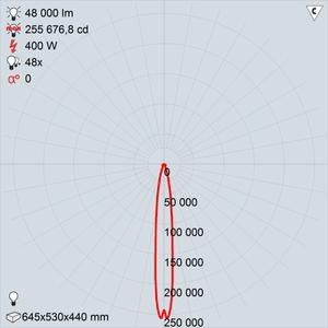 ЖО07-400-001_положение патрона 2