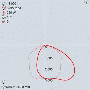 рсу22-250-004  юпитер