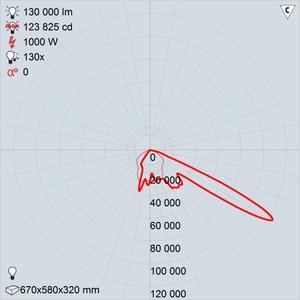 ЖСУ22-1000-004 Юпитер