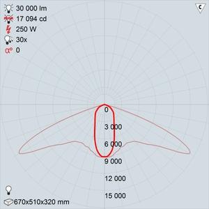 ЖСУ22-250-005 Юпитер