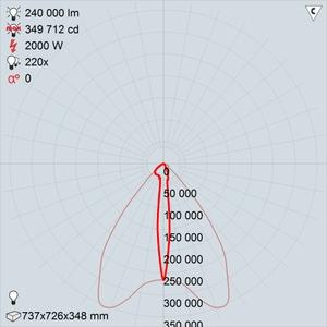ГО33-2000-01 Фотон