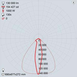 ЖО42-1000-02 Квант