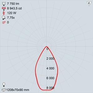 GALAD Персей LED-120-Wide W3000