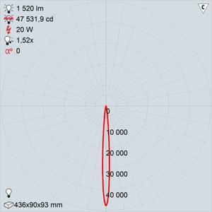 GALAD Персей LED-20-Spot W3000