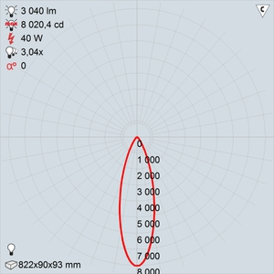 GALAD Персей LED-40-Medium W3000