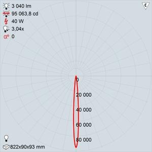 GALAD Персей LED-40-Spot W3000