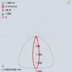 GALAD Персей LED-48-Ellipse RGBW