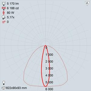 GALAD Персей LED-80-Ellipse W3000