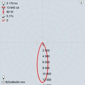 GALAD Персей LED-80-Medium W3000