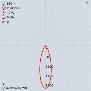 GALAD Альтаир LED-10-Medium W3000