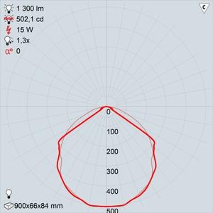 GALAD Альтаир LED-15-Extra Wide W3000 900