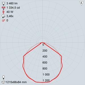 GALAD Альтаир LED-40-Extra Wide W3000