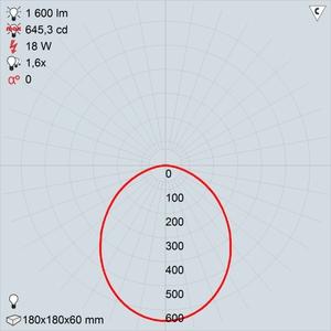 GALAD Термит LED-18-d180_5000