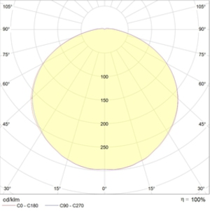 ACORN LED 20 D120 5000K